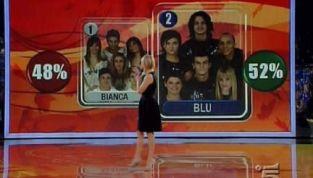 3^ puntata di Amici: vince la squadra blu