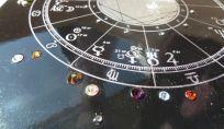 Tema natale: il significato della carta del cielo