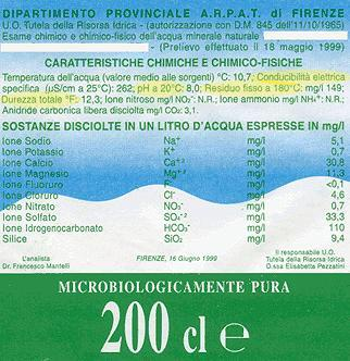 Etichetta acqua imbottigliata