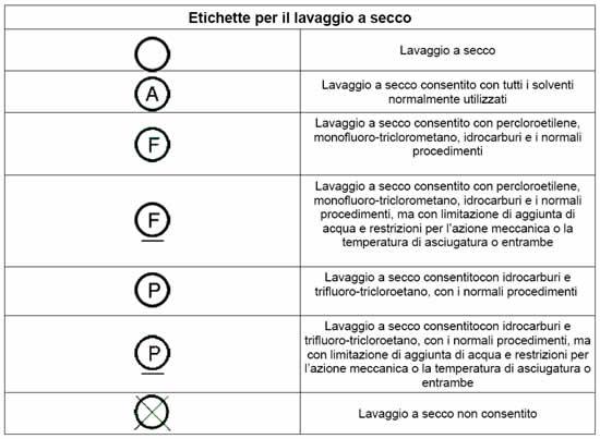 Etichette Lavaggio a Secco