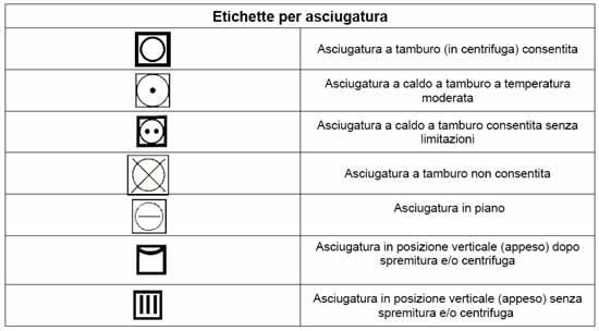 Etichette Asciugatura