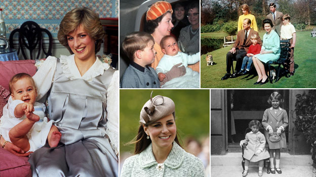 Battesimo Royal Baby